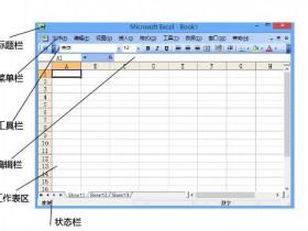 办公软件使用之Excel2003的工作界面是什么样子的?Excel 2003的工作界面介绍