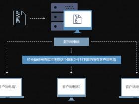[工具软件]傲梅轻松备份网络克隆工具下载,免费网络还原克隆系统部署安装软件