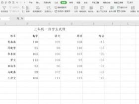 办公软件使用之Excel如何添加数据标识圈