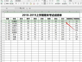 办公软件使用之Excel快速自动添加删除线方法
