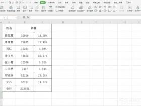 办公软件使用之WPS表格使用技巧:制作圆环图的步骤