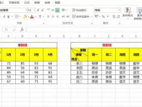 办公软件使用之Excel单元格怎么使用斜线一分为二?